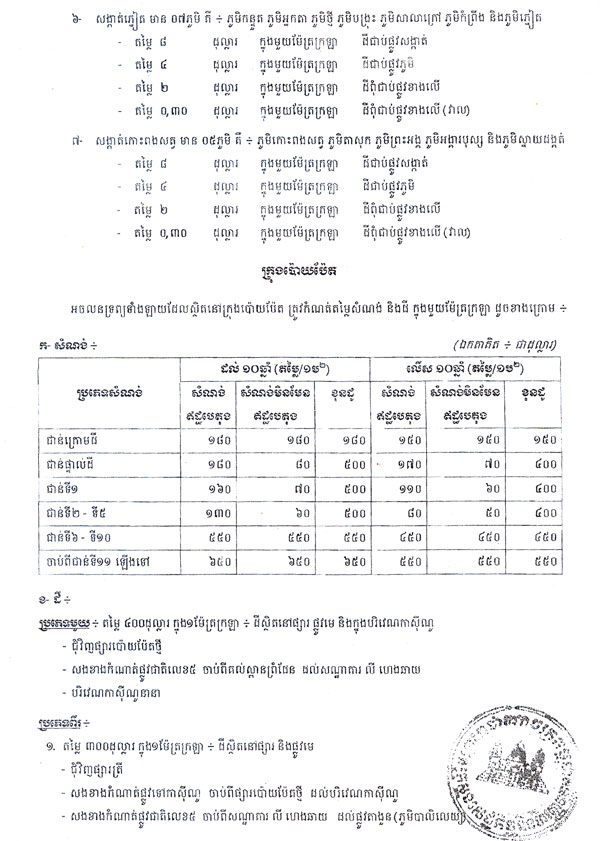 Tax-in-Banteay-Meanchey3